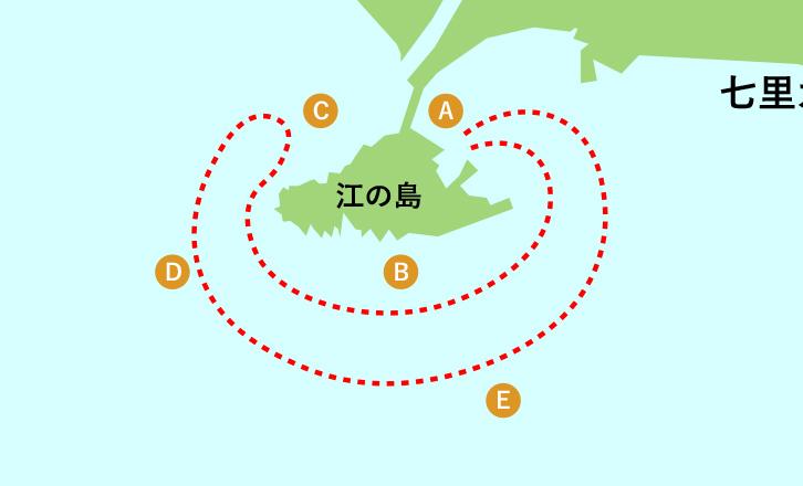 江の島コース