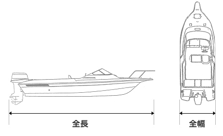 ボートサイズ